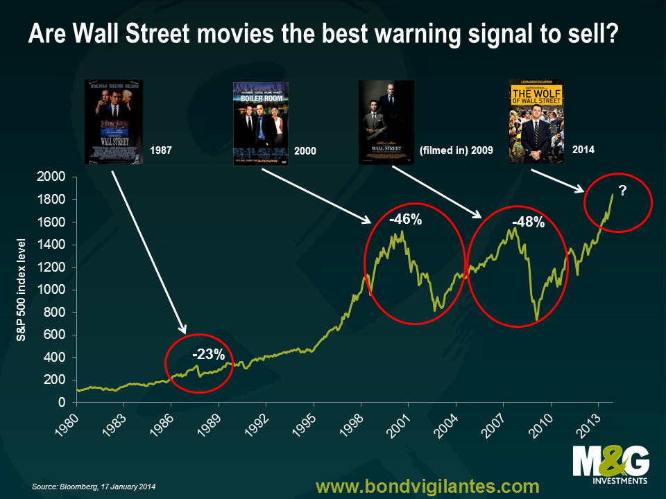 money power and ethics in wall street Gordon gekko is a fictional character in the 1987 film wall street and its 2010 sequel wall street: money never sleeps, both directed by oliver stone.