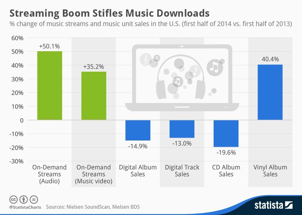 music_2432_US_Music_Market_2014_n