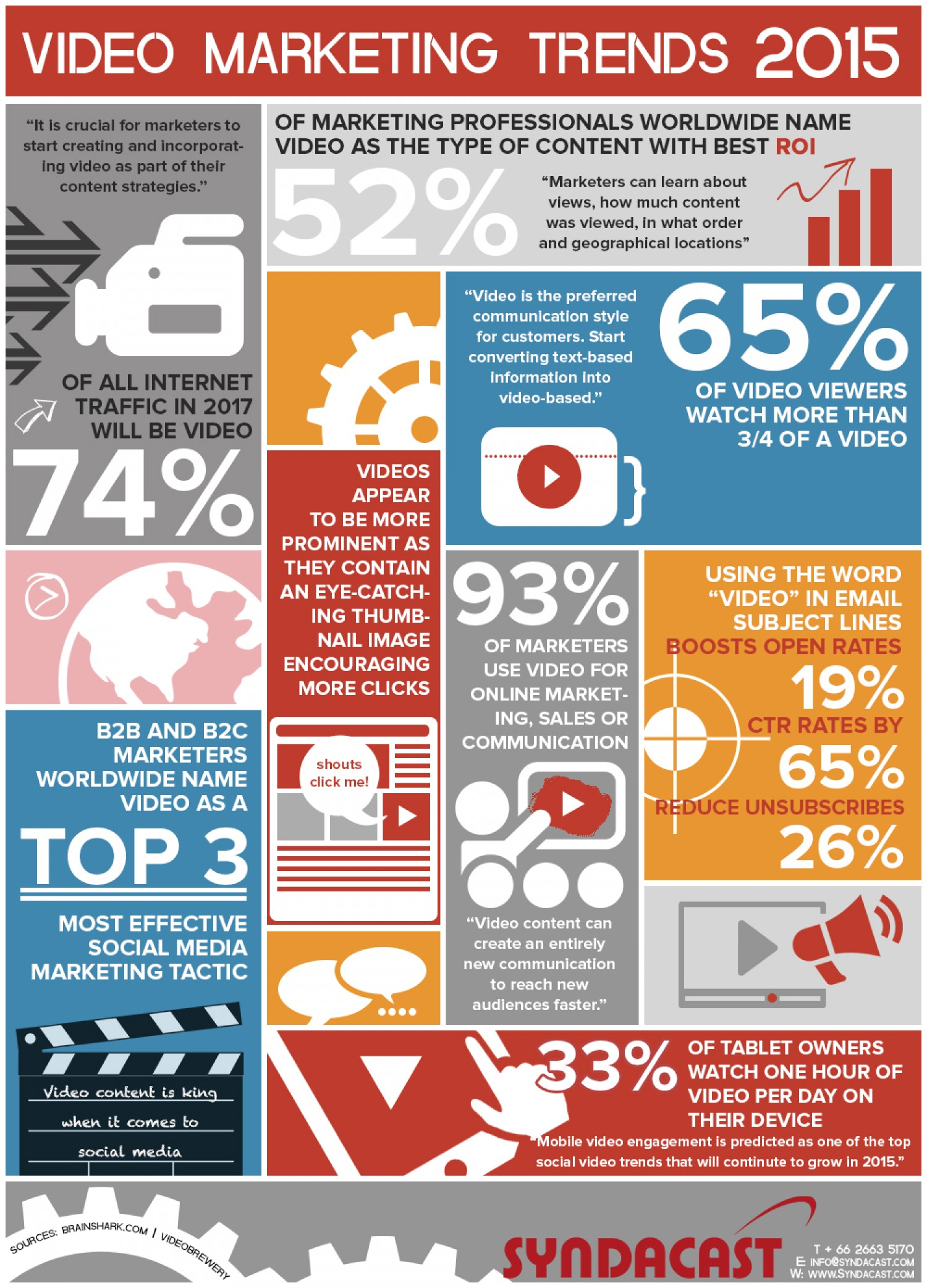 infographic-video-marketing-trends-in-2015
